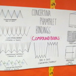 Poster with diagrams of compound bindings