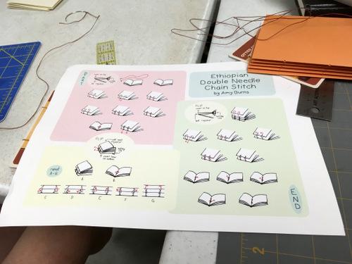Coptic binding handout by Amy Burns